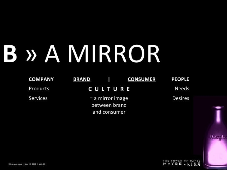 B  » A MIRROR © brandez-vous  |  May 13, 2009  |  slide  COMPANY BRAND | CONSUMER PEOPLE Products C  U  L  T  U  R  E Need...