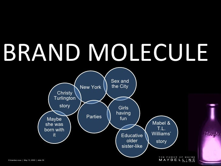 © brandez-vous  |  May 13, 2009  |  slide  BRAND MOLECULE Sex and the City Mabel & T.L. Williams' story Educative older si...