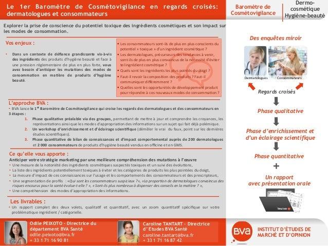 Le 1er Baromètre de Cosmétovigilance en regards croisés: dermatologues et consommateurs  Dermocosmétique Hygiène-beauté  ...