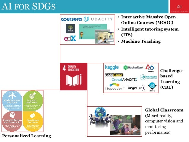 Ai A Key Enabler For Sustainable Development Goals