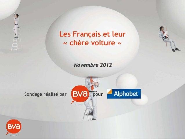 Les Français et leur                « chère voiture »                      Novembre 2012Sondage réalisé par         pour