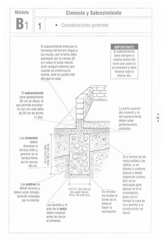 Manual Practico De Instalaciones Electricas Jaime
