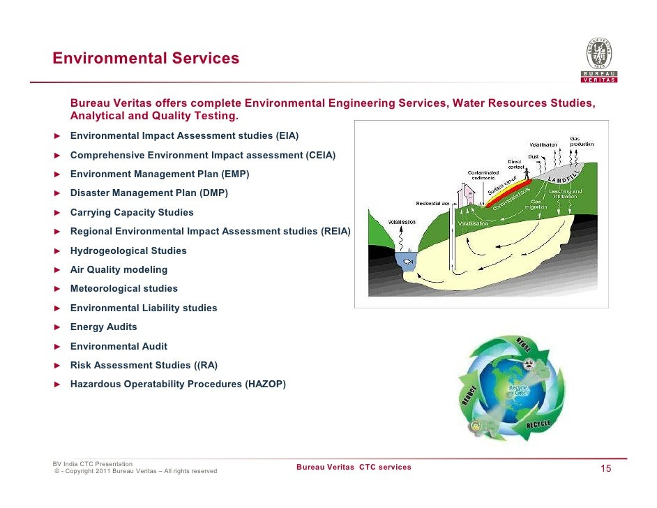 Bureau veritas construction for Construction environmental management plan template