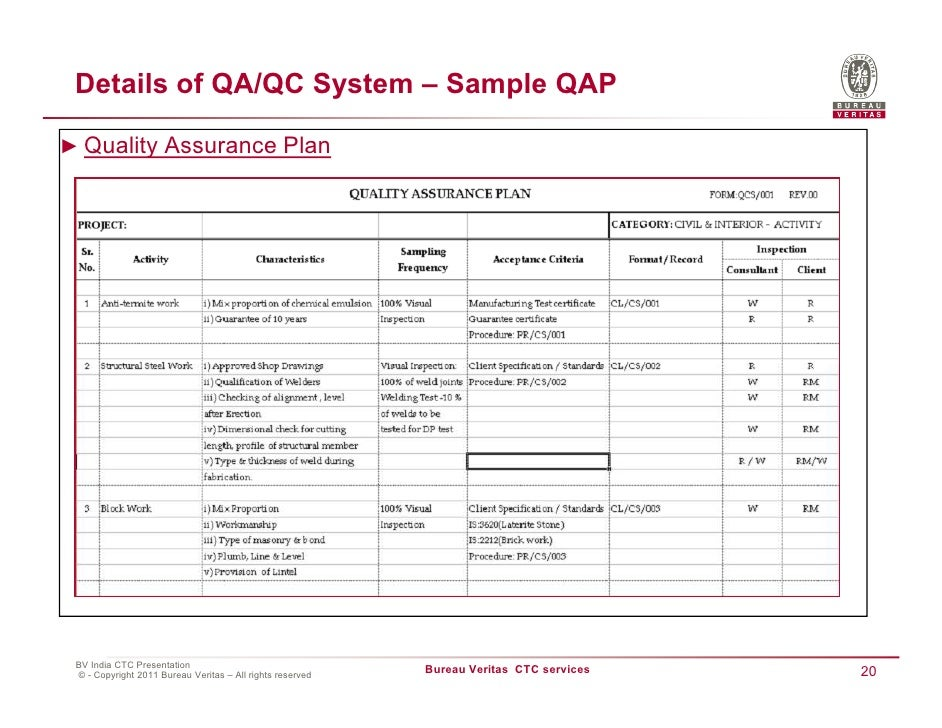 Bureau veritas construction for Quality assurance surveillance plan template