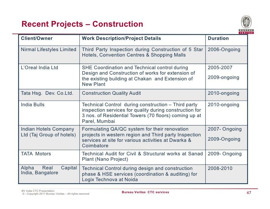 Bureau Veritas Construction