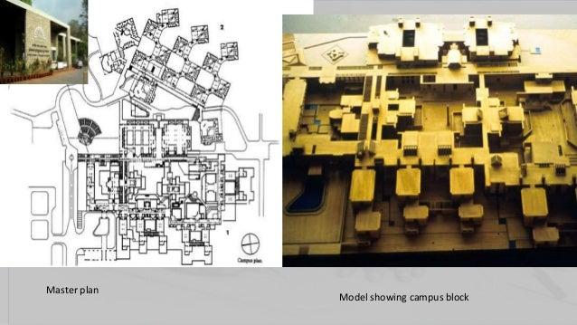 Kalol Institute Of Architecture And Design