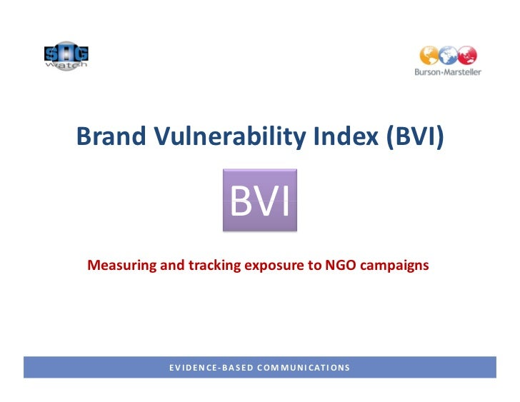 Brand Vulnerability Index (BVI)                              BVI Measuring and tracking exposure to NGO campaigns         ...