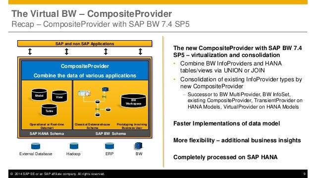 Bw h 7 4 sp9 sp8-2014 roadmap