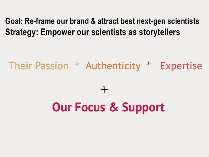 Goal: Re-frame our brand & attract best next-gen scientistsStrategy: Empower our scientists as storytellers