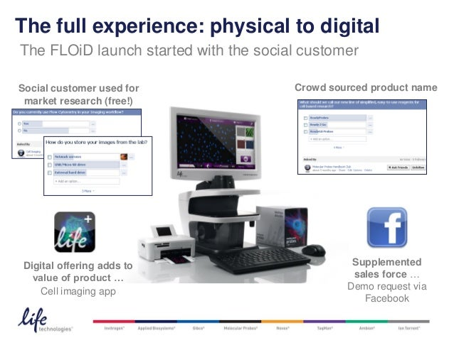 The full experience: physical to digitalThe FLOiD launch started with the social customerSocial customer used for         ...