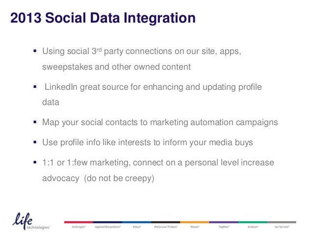 2013 Social Data Integration    Using social 3rd party connections on our site, apps,     sweepstakes and other owned con...