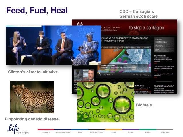 Feed, Fuel, Heal                    CDC – Contagion,                                    German eColi scare Clinton's clima...