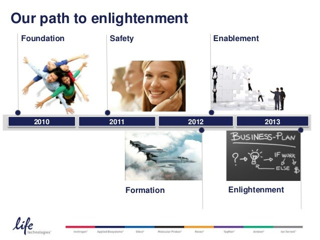 Our path to enlightenment Foundation   Safety                     Enablement   2010       2011               2012         ...