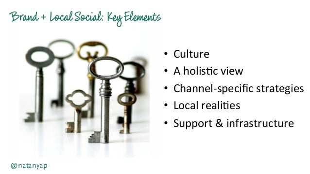 @natanyap • Culture   • A  holis-c  view   • Channel-‐specific  strategies   • Local  reali-es   • Su...