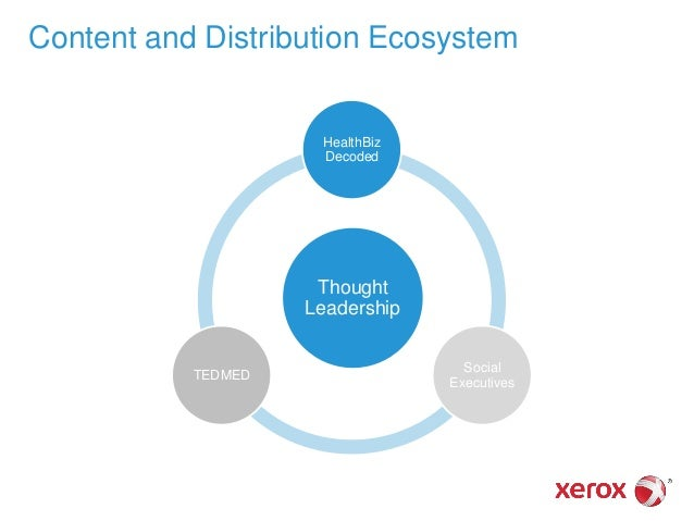 xerox case study presentation Follow this format and deliver an awesome case presentation please ask your supervisor or someone licensed in your field of study i provided mary a xerox.