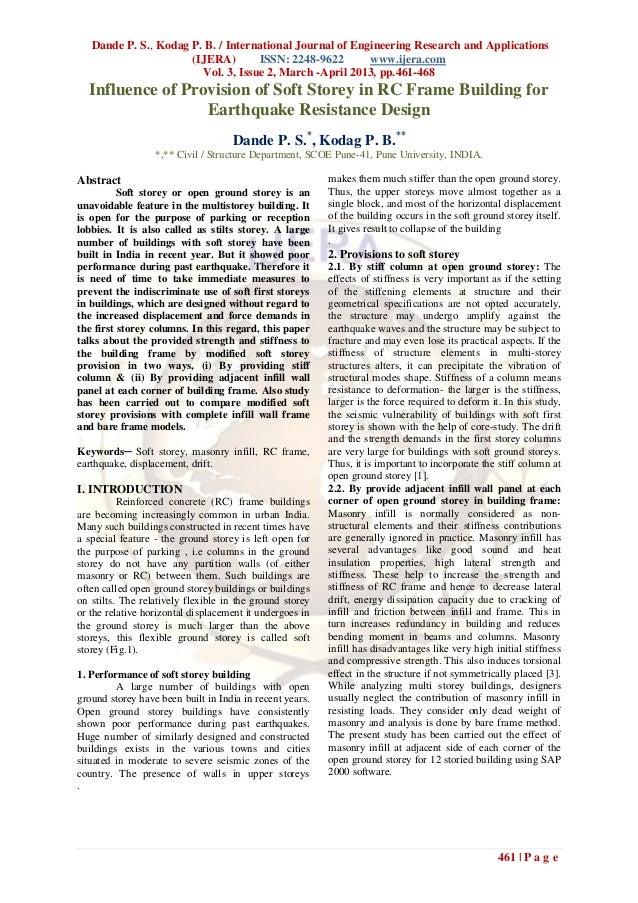 Dande P. S., Kodag P. B. / International Journal of Engineering Research and Applications                      (IJERA)    ...