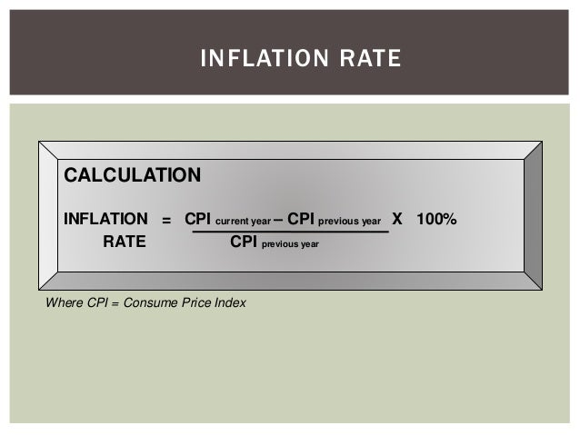 How do you calculate inflation using the current CPI rate?