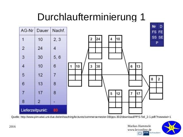 download Schwingungen: