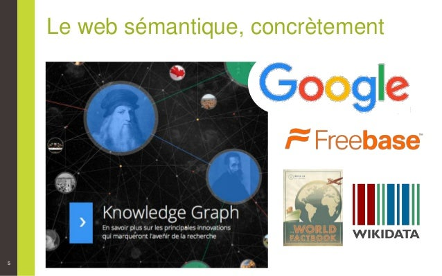 Tim berners lee semantic web