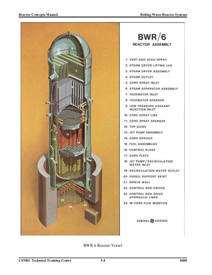 ge mark 1 reactors in us
