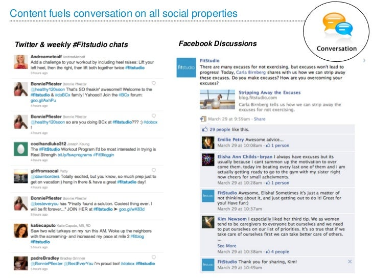 Content fuels conversation on all social propertiesTwitter & weekly #Fitstudio chats    Facebook Discussions