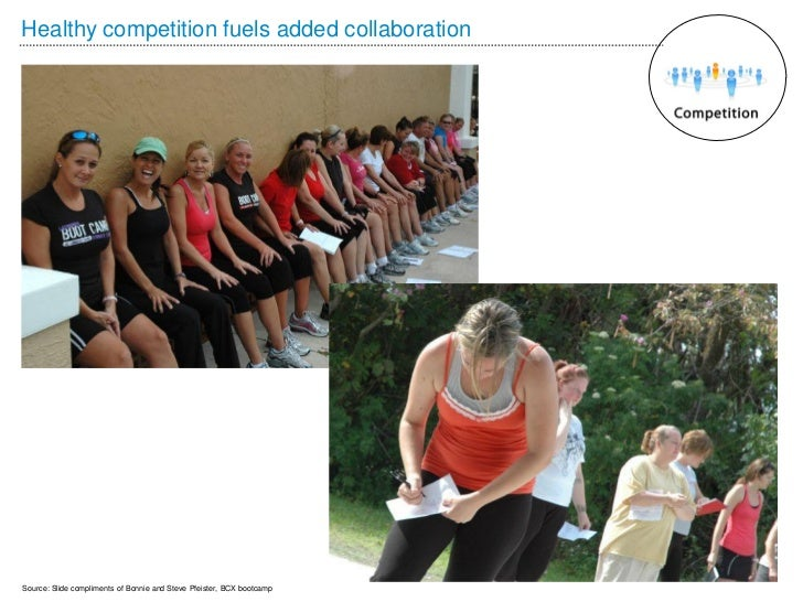 Healthy competition fuels added collaborationSource: Slide compliments of Bonnie and Steve Pfeister, BCX bootcamp