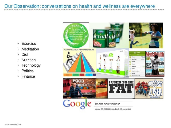 Our Observation: conversations on health and wellness are everywhere               •       Exercise               •       ...