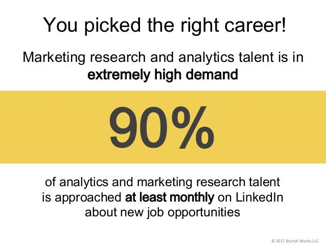 Charming ... Market Research Analyst; 4. You Picked The Right Career!