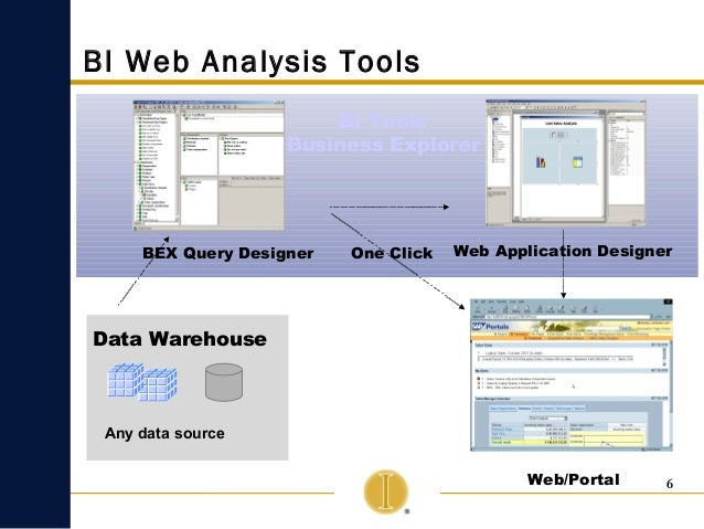 Bw web application design for Application design tools