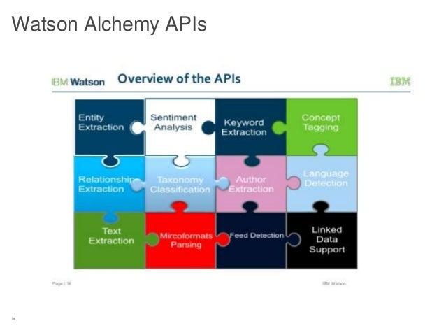 18 Watson Alchemy APIs