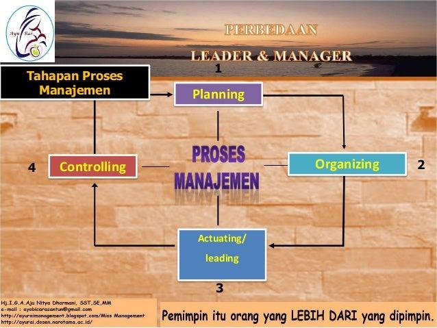 PENGERTIAN MANAGER VS LEADER • Manager : Seseorang yg bekerja dengan dan melalui orang lain dg mengkoordinasikan kegiatan-...