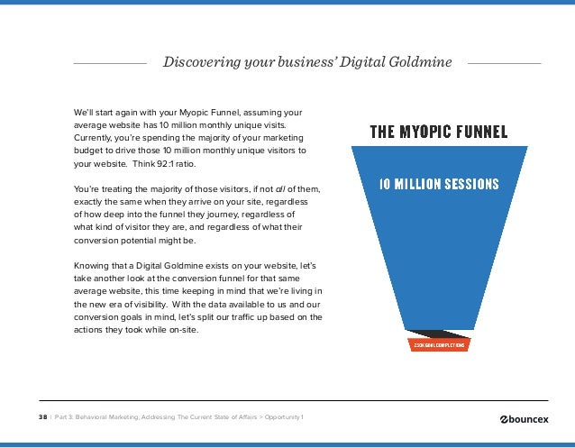 Blueprint to behavioral marketing 38 malvernweather Images
