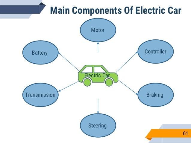 Electric Car Presentation 2017