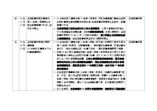 四 92 年 12 月 31 日 經濟部礦務局依礦業法 第 57 條第 4 項應廢止北 原全部礦業權之核准,卻 未依法廢止。 1、92 年新修訂之礦業法第 57 條第 4 項規定,已設定礦業權之礦區如經其 他目的事業主管機關劃定為禁採區,經濟部...