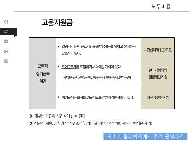 최저임금위반,연장근로위반, 근로조건저하,전근 자비스 홈페이지에서 추가 문의하기