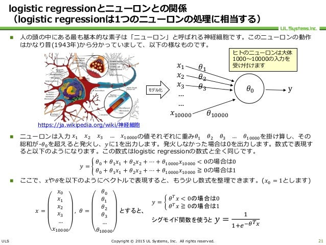 ULS Copyright © 2015 UL Systems, Inc. All rights reserved. logistic regressionとニューロンとの関係 (logistic regressionは1つのニューロンの処理に...