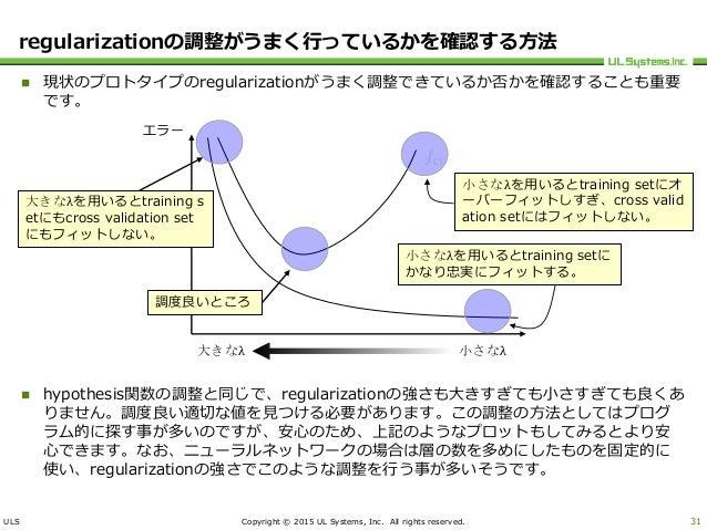 ULS Copyright © 2015 UL Systems, Inc. All rights reserved. regularizationの調整がうまく行っているかを確認する方法  現状のプロトタイプのregularizationがう...
