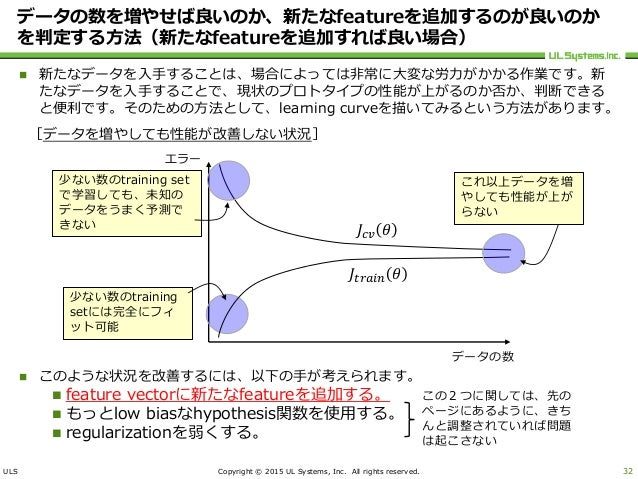 ULS Copyright © 2015 UL Systems, Inc. All rights reserved. データの数を増やせば良いのか、新たなfeatureを追加するのが良いのか を判定する方法(新たなfeatureを追加すれば良い...