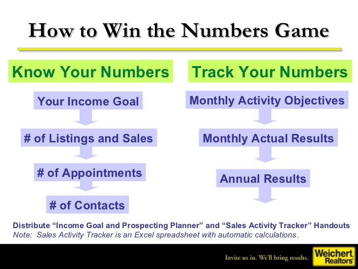 boost your business 2 its a numbers game
