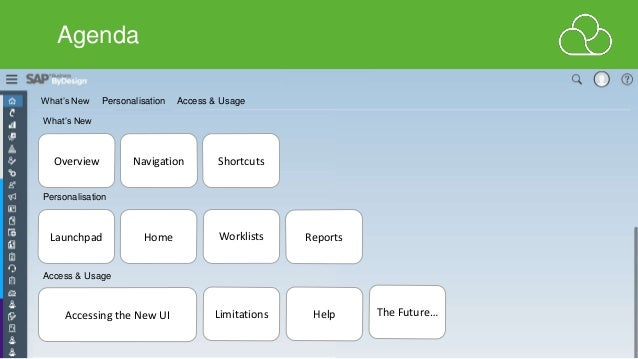 SAP Business ByDesign html 5 UI
