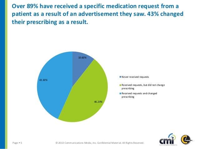 doctors u2019 views of direct