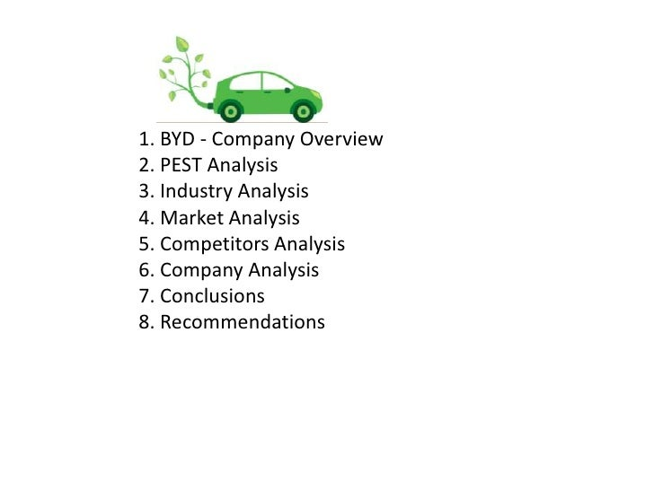 pest analysis car industry Free essays on pest analysis of automobile industry in oman for students use our papers to help you with yours 1 - 30.