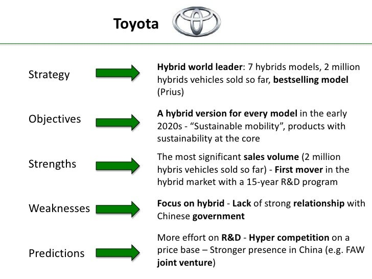 byd company analysis Defined by the hard-charging work ethic of the company's young and pioneering founder, byd quickly gained an advantage over its competitors by tapping china's.