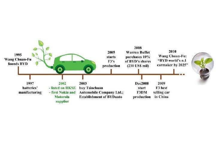 China Auto Logistics Inc. Porter Five Forces Analysis