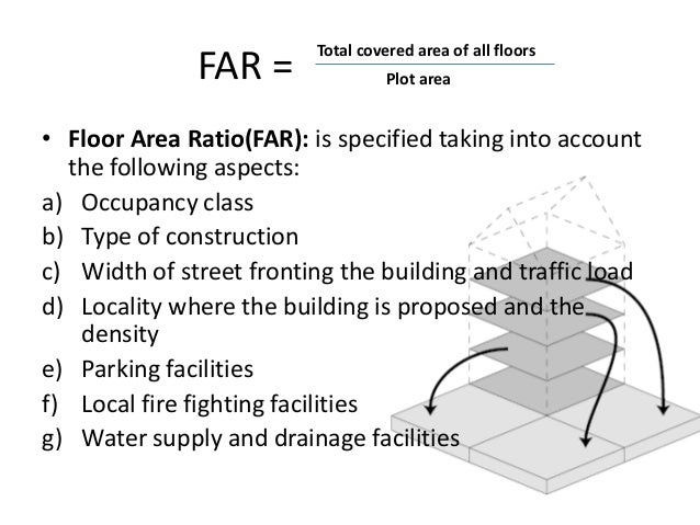 Bye laws for Floor area calculator