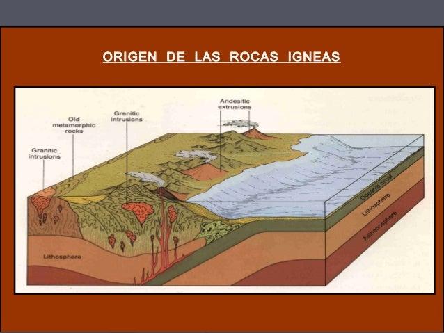 ORIGEN DE LAS ROCAS IGNEAS