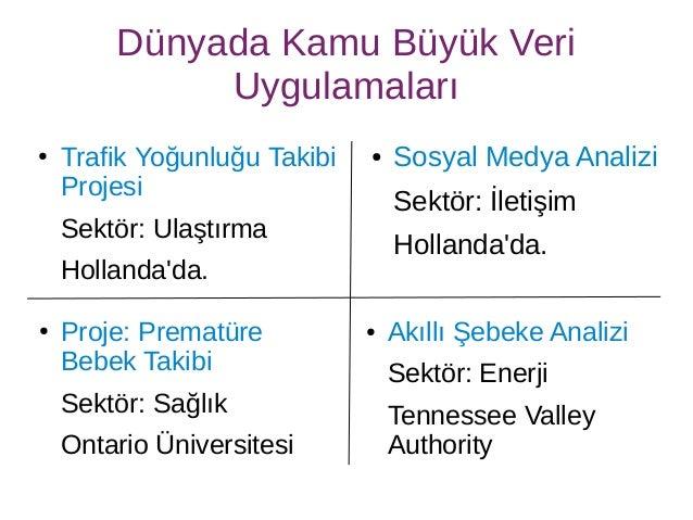 Türkiye'de Kamu Büyük Veri Uygulamaları ● Şu an için aktif olarak büyük veri üzerine kurgulanmış bir Kamu Projesi bulunmam...