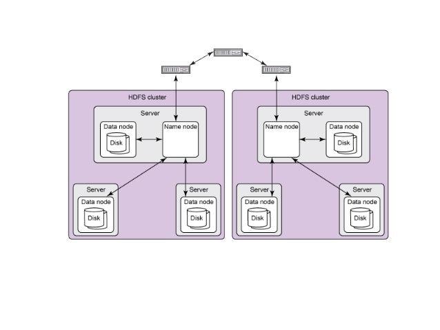 MongoDB ● NoSQL veritabanı çözümlerinden bir tanesi. ● Açık kaynak. ● MongoDB doküman bazlı bir veritabanıdır. ● Büyük mik...