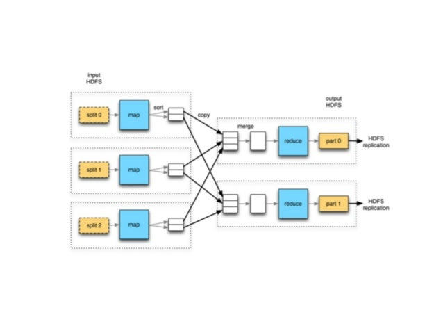 NoSQL ➔ NoSQL veritabanları;büyük verilerin hızlı işlenmesi ve ölçeklendirilmesi (scalability) amacıyla geliştirilmiş sist...