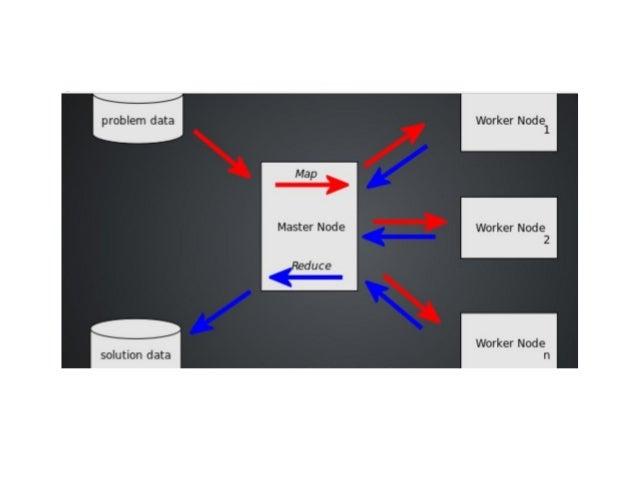 MongoDB ● NoSQL veritabanı çözümlerinden bir tanesi.